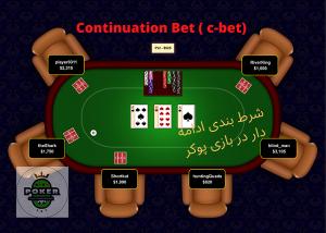 آموزش c-bet در بازی پوکر